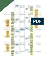 Mind_Map.pdf