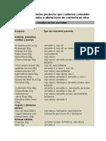 tablas_con_listado_de_pctos_y_sus_colorantes.pdf