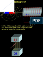 induksi-elektromagnetik
