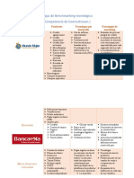 Mapa de Benchmarking tecnológico