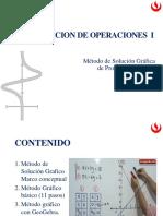 Unidad 1 - 07IMM - Metodo de Solución Gráfica(1).pdf