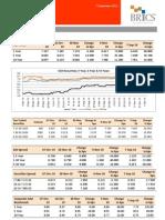 Market Analysis 7 Dec 2010