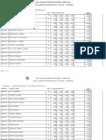 ingegneriindustrialiAabilitati12015