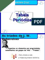 TABELA-PERIODICA-PPT.ppt