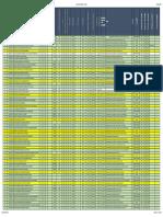 lista colorida 2018-2019.pdf