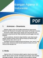 Perkembangan Agama di Indonesia