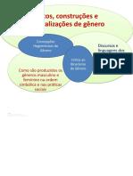 Aula 1 - Concepções Hegemônicas_Binarismos de Gênero[04-03-20]
