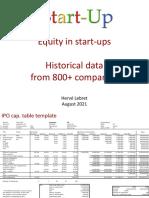 Equity in 600 Startups by Hervé Lebret published in April 2020