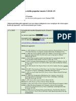Programma popular music con date.pdf