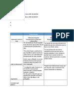 CONSTITUCION E INSTRUCCION CIVICA ENTREGA 1