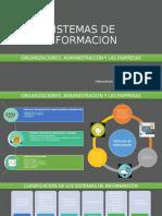 Organizaciones, administración y las empresas