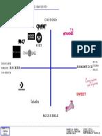 Mapa perceptual y posicionamiento