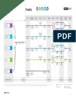 VM certification Track.pdf
