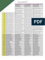 2G-3 Deutz error code list EMR4 (SPN-codes)
