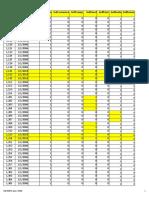 Tabela_CFOP_Vigência_20180101_v20171213