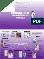 Mapa Mental Historia Del Colegio de Odontologos de Venezuela