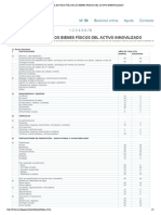 TABLA DE VIDA ÚTIL DE LOS BIENES FÍSICOS DEL ACTIVO INMOVILIZADO.pdf
