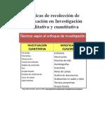 Técnicas de recolección de información en Investigación Cualitativa y cuantitativa