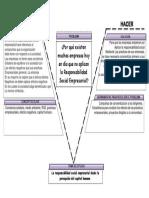 V - LECTURA 1 RSE_ Mauricio_Martinez.pdf