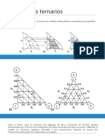 diagramas ternarios y termodinamica