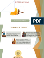Derecho Procesal Laboral Sesión 1 y 2.pptx