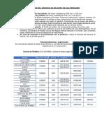 TERMINOS Y CONDICIONES DEL SERVICIO DE DELIVERY DE SAN FERNANDO 0204 (1)