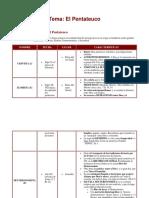 --Esquema Pentateuco.pdf
