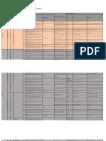 Evidencia 2 Matriz de Riesgos.pdf
