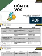 GESTION DE ACTIVOS (1)