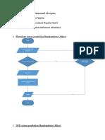 Diagram DFD & Flowchart Muhammad Alwiguna.docx