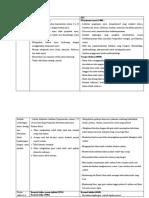 implementasi resume kasus