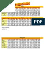 Budget+Flow+Income+Balance