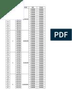 simulasi dana kontrak vs beli rumah.xlsx