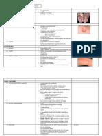 Dermatology Supplement v2018.pdf