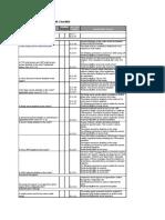 Router Checklist ISO 27001.pdf