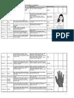 Puntos , meridianos y emociones.pdf