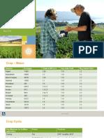 Crop Focus Meet-Maize crop(UP)