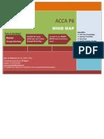 ACCA P6 mind map.pdf