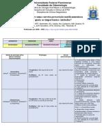 Prescricoes Em Odontologia Uff 2020.PDF