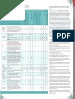 calendario vacina ocupacional