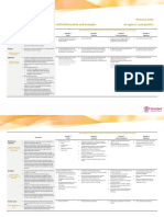 developing-performance-information.pdf