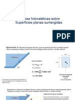 Fuerzas hidrostáticas sobre Superficies planas sumergidas