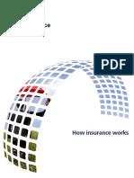 How insurance works.pdf