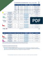 Liste des insulines disponibles en janvier 2015 V8