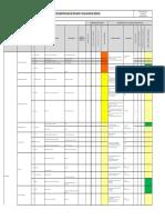GO.GE.R.001 - Matriz IPERC - Administración y Finanzas - Junio 2017