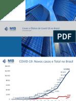 Atualização - Casos Covid-19 No Brasil