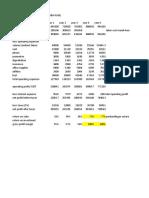 latihan income statement.xlsx