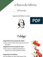 auto barca inferno - argumentos acusao-defesa (blog9 15-16).pdf