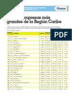 196_empresas_mas_grandes_del_caribe.pdf
