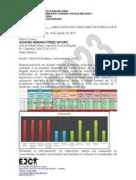 1.1.1.1 INFORME DE ACTIVIDADES IMPACTO CAPACITACIÓN 14.08.19